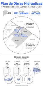 Obras hidraulicas_PRINT